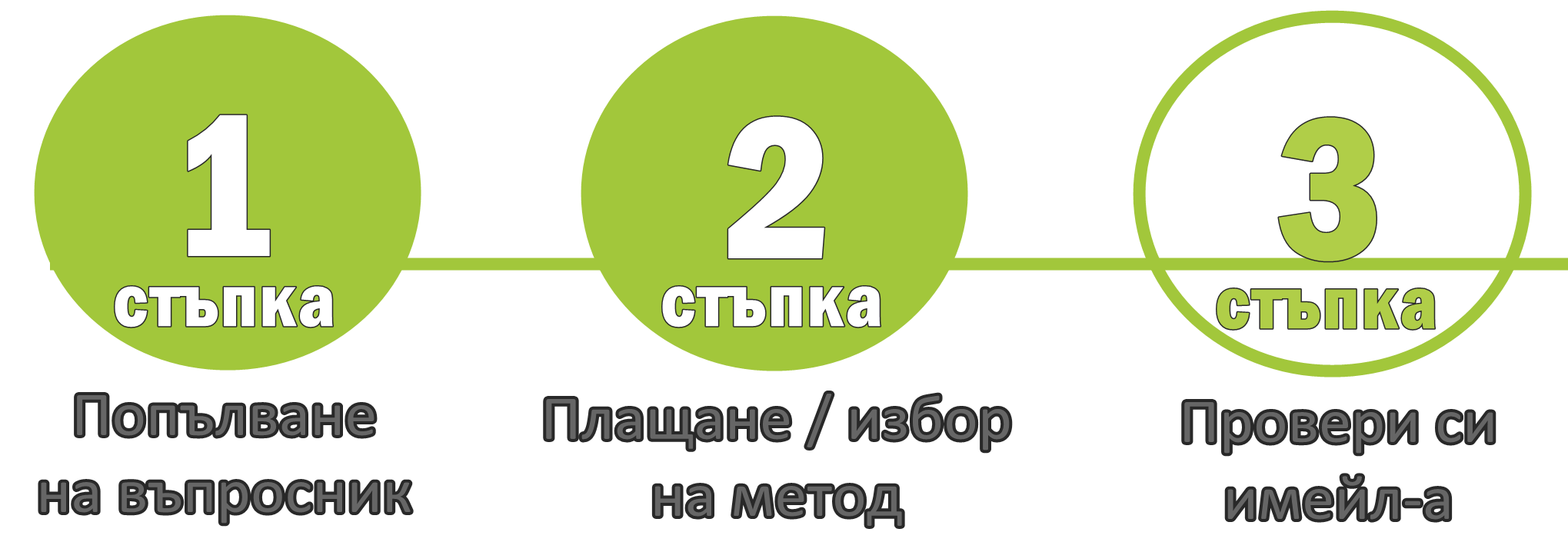 метод2